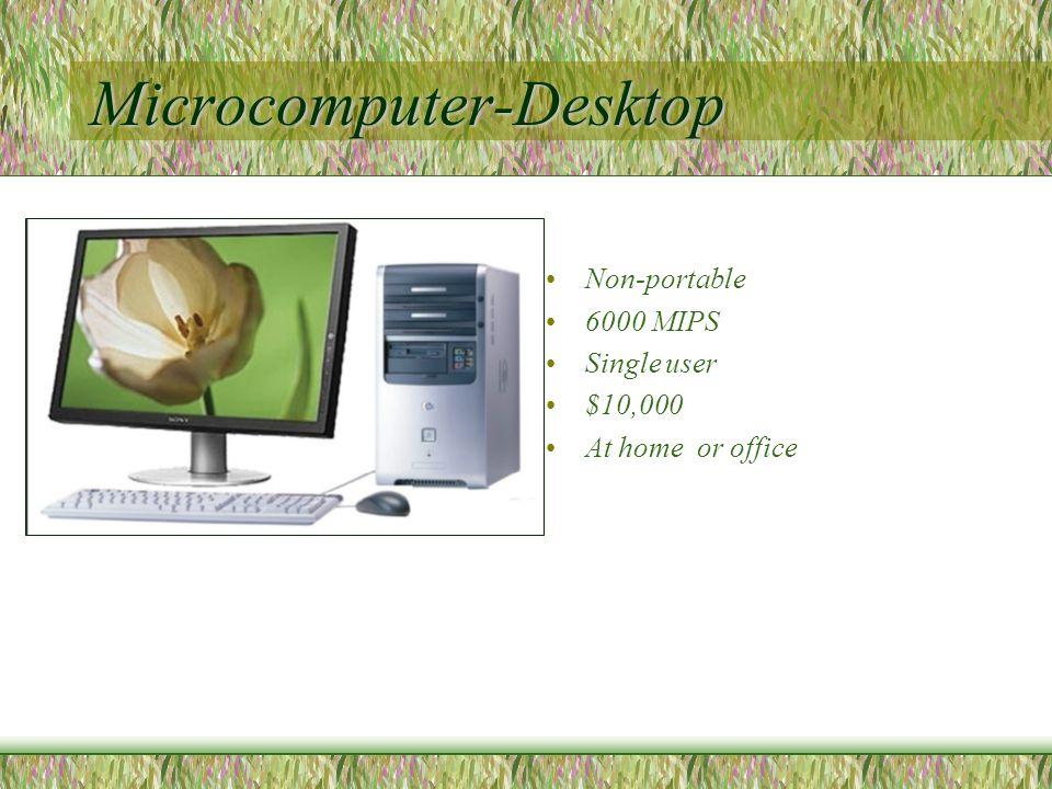 Microcomputer-Desktop Non-portable 6000 MIPS Single user $10,000 At home or office