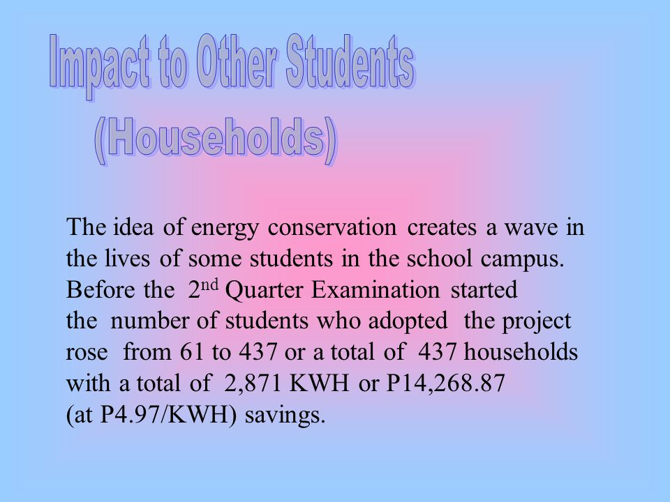 The idea of energy conservation creates a wave in the lives of some students in the school campus.