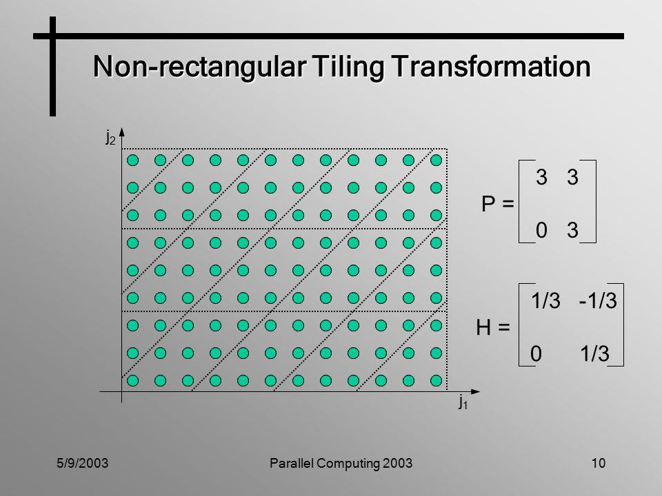 5/9/2003Parallel Computing 200310 Non-rectangular Tiling Transformation 3 3 P = 0 3 1/3 -1/3 H = 0 1/3