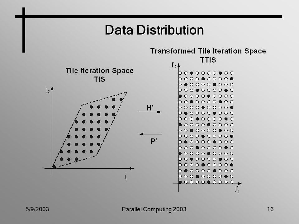 5/9/2003Parallel Computing 200316 Data Distribution