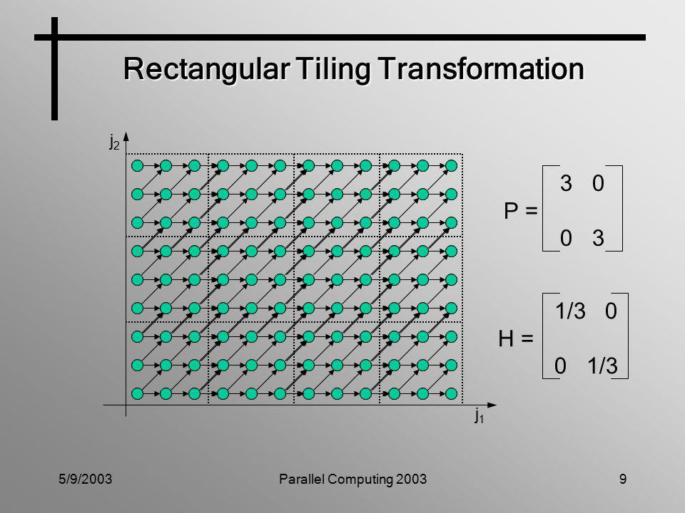 5/9/2003Parallel Computing 20039 Rectangular Tiling Transformation 3 0 P = 0 3 1/3 0 H = 0 1/3