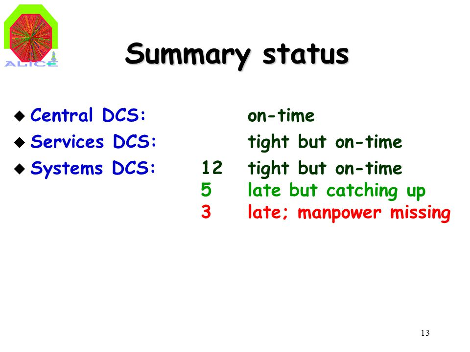 13 Summary status u Central DCS:on-time u Services DCS:tight but on-time u Systems DCS:12 tight but on-time 5late but catching up 3late; manpower missing