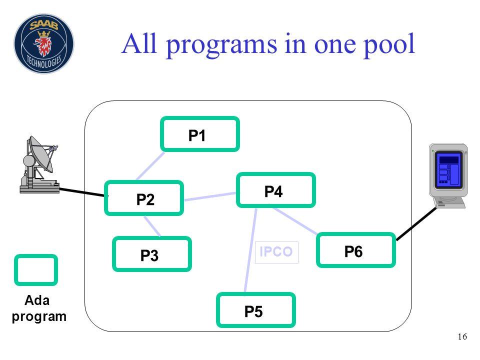 16 P2 P1P4P3P6P5 IPCO Ada program All programs in one pool