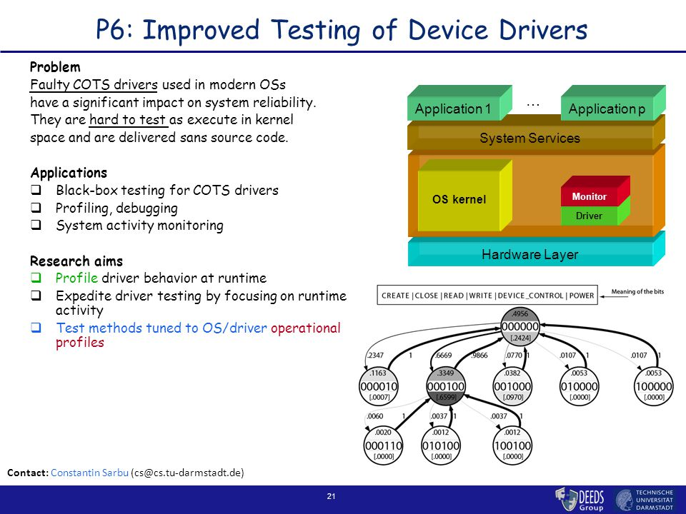 21 P6: Improved Testing of Device Drivers Problem Faulty COTS drivers used in modern OSs have a significant impact on system reliability.