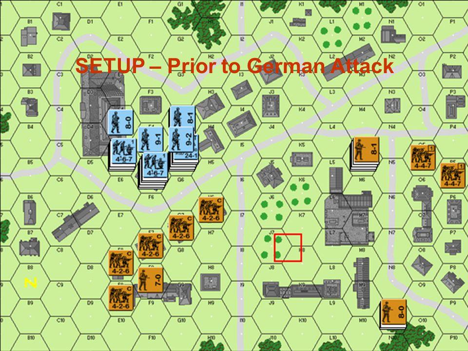 SETUP – Prior to German Attack