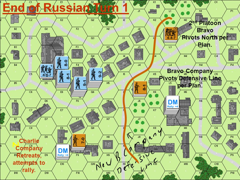 End of Russian Turn 1 Charlie Company Retreats, attempts to rally.