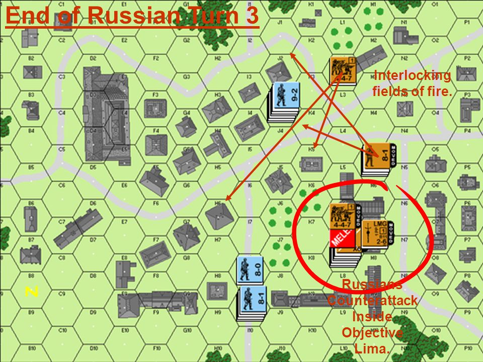 End of Russian Turn 3 Russians Counterattack Inside Objective Lima. Interlocking fields of fire.