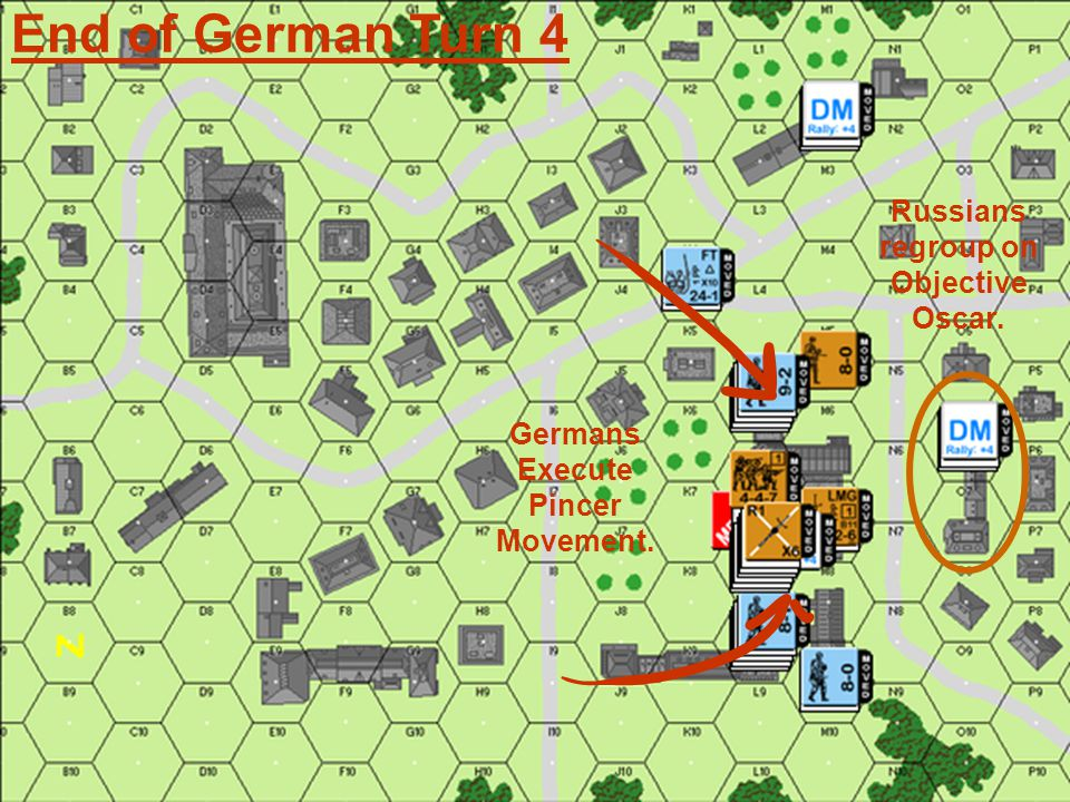 End of German Turn 4 Germans Execute Pincer Movement. Russians regroup on Objective Oscar.