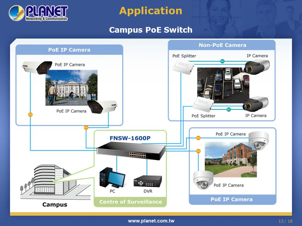 13 / 18 Application Campus PoE Switch