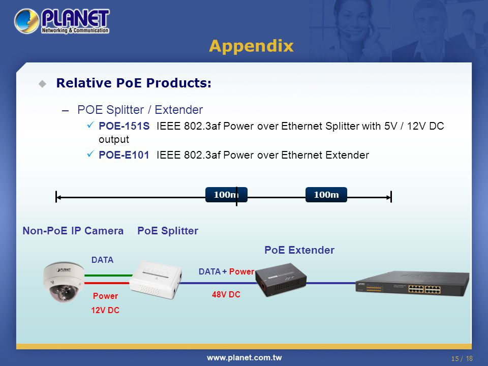 15 / 18 Appendix  Relative PoE Products: –POE Splitter / Extender POE-151S IEEE 802.3af Power over Ethernet Splitter with 5V / 12V DC output POE-E101 IEEE 802.3af Power over Ethernet Extender Non-PoE IP CameraPoE Splitter DATA + Power 48V DC DATA Power 12V DC 100m PoE Extender