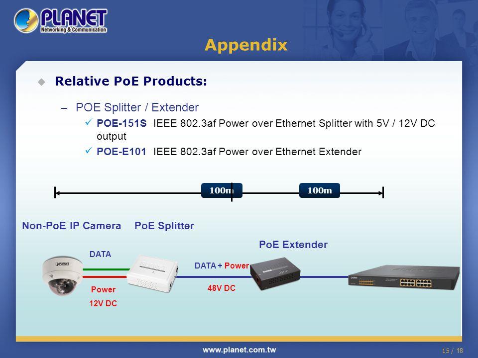 15 / 18 Appendix  Relative PoE Products: –POE Splitter / Extender POE-151S IEEE 802.3af Power over Ethernet Splitter with 5V / 12V DC output POE-E101