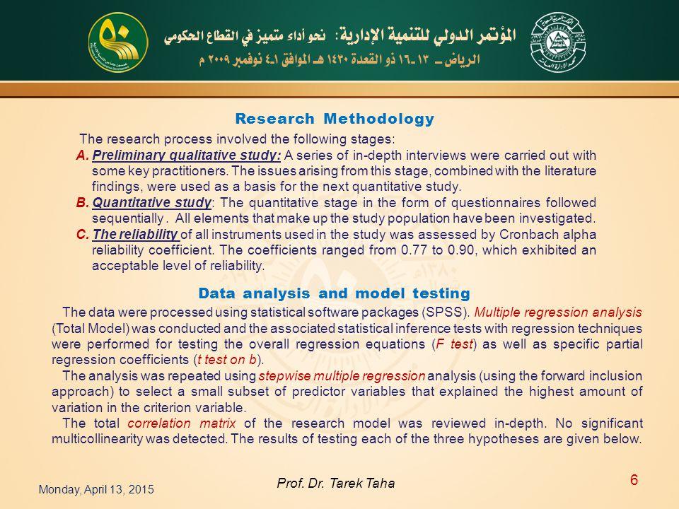 Monday, April 13, 2015 6 Prof. Dr.