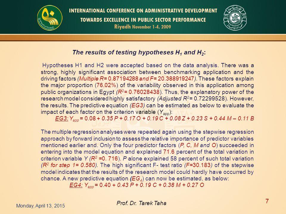 Monday, April 13, 2015 7 Prof. Dr.