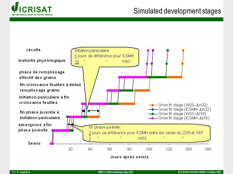 P.C.S. Traoré & al.© ICRISAT-IPR-IER-CIRAD-U.