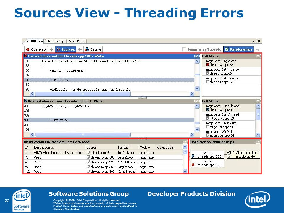 23 Software Solutions Group Developer Products Division Copyright © 2009, Intel Corporation. All rights reserved. *Other brands and names are the prop