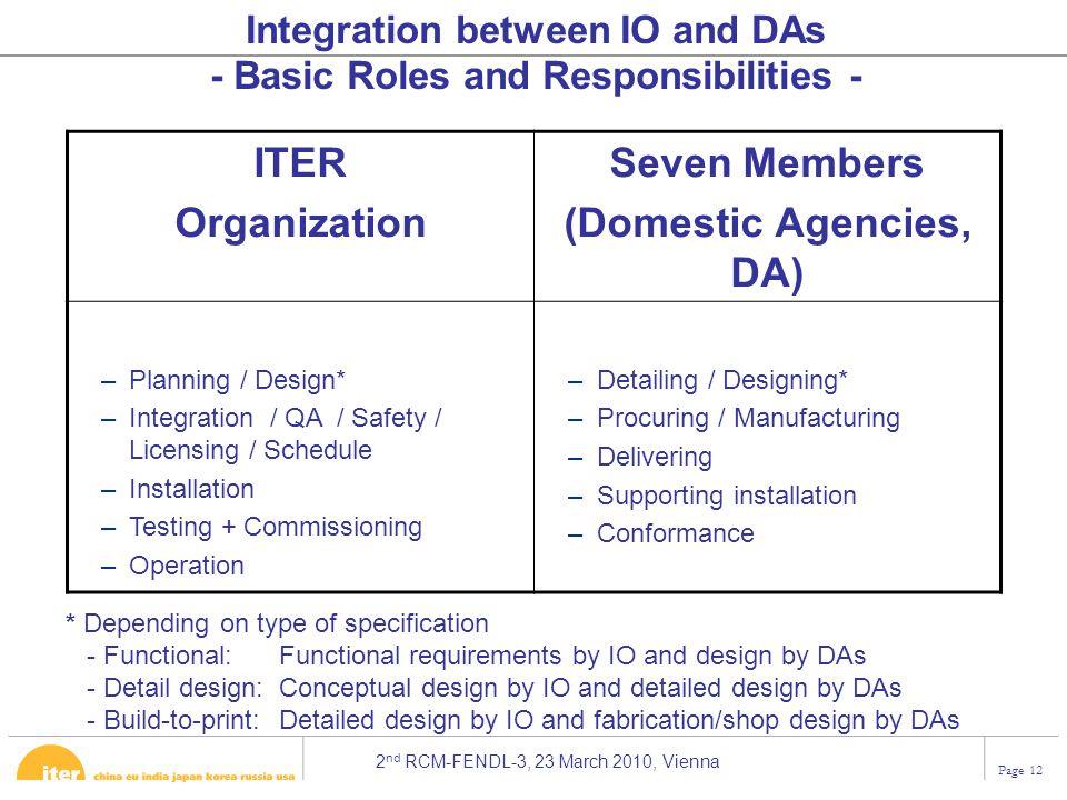 2 nd RCM-FENDL-3, 23 March 2010, Vienna Page 12 ITER Organization Seven Members (Domestic Agencies, DA) –Planning / Design* –Integration / QA / Safety