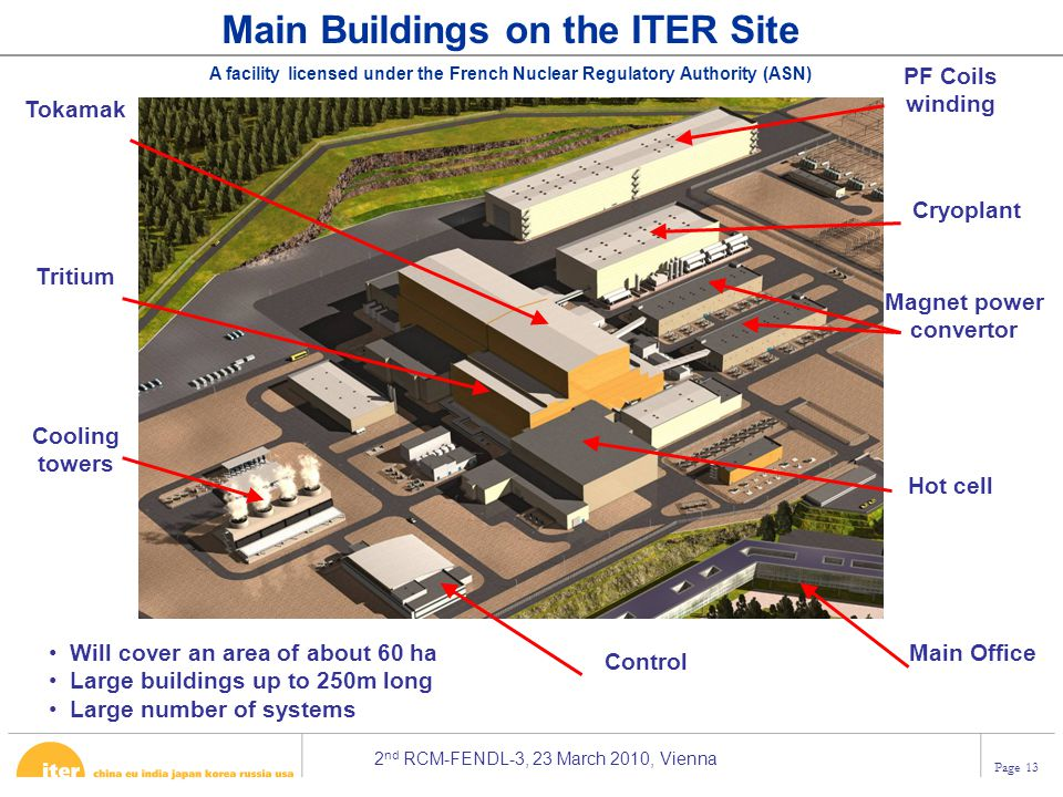 2 nd RCM-FENDL-3, 23 March 2010, Vienna Page 13 Main Buildings on the ITER Site A facility licensed under the French Nuclear Regulatory Authority (ASN) Will cover an area of about 60 ha Large buildings up to 250m long Large number of systems Tritium Cryoplant Magnet power convertor Cooling towers Hot cell Tokamak PF Coils winding Main Office Control