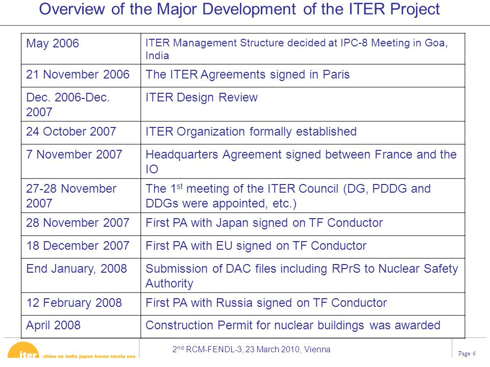 2 nd RCM-FENDL-3, 23 March 2010, Vienna Page 6 Overview of the Major Development of the ITER Project May 2006 ITER Management Structure decided at IPC-8 Meeting in Goa, India 21 November 2006The ITER Agreements signed in Paris Dec.
