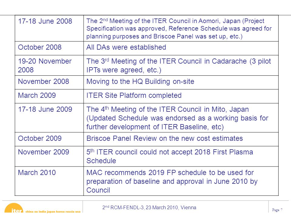2 nd RCM-FENDL-3, 23 March 2010, Vienna Page 7 17-18 June 2008 The 2 nd Meeting of the ITER Council in Aomori, Japan (Project Specification was approv