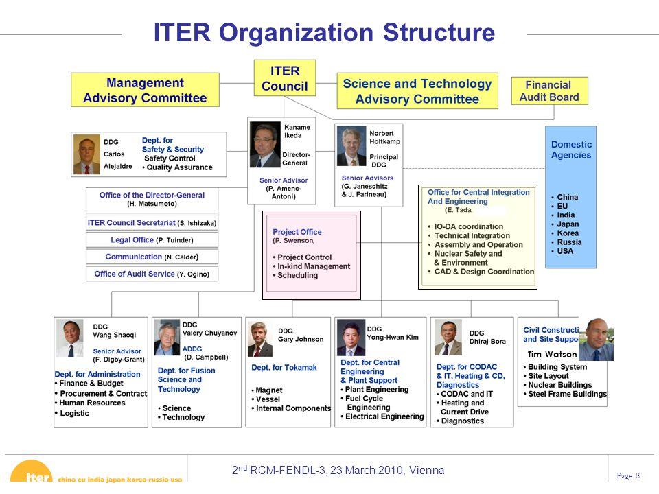 2 nd RCM-FENDL-3, 23 March 2010, Vienna Page 8 ITER Organization Structure Tim Watson