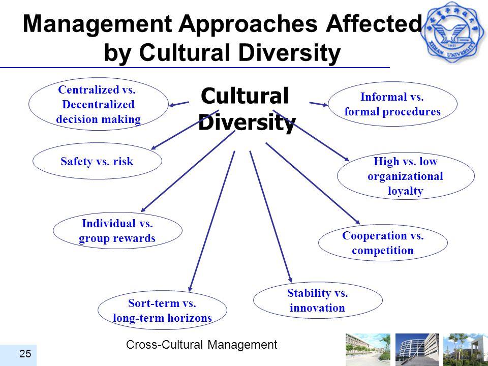 Cross-Cultural Management 25 Management Approaches Affected by Cultural Diversity Cultural Diversity Sort-term vs. long-term horizons Stability vs. in