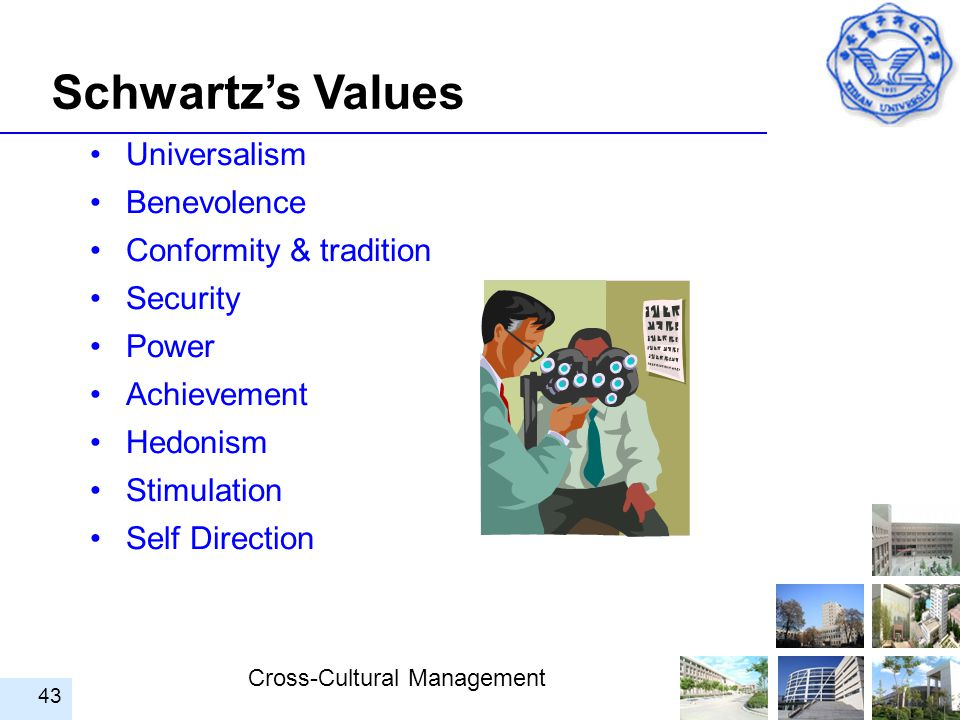 Cross-Cultural Management 43 Schwartz's Values Universalism Benevolence Conformity & tradition Security Power Achievement Hedonism Stimulation Self Di