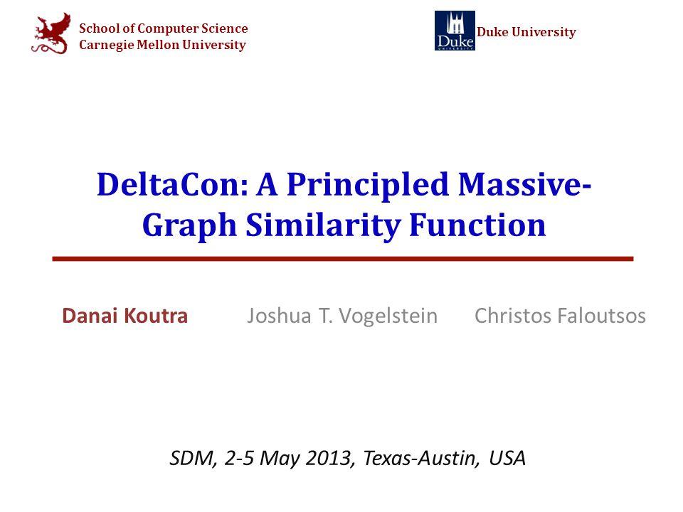 CMU Duke Roadmap Intuition Axioms & Properties Proposed Algorithm: D ELTA C ON Applications ENRON: anomaly detection Brain Graphs: clustering Experiments Conclusions © Danai Koutra (CMU) - SDM 13 42