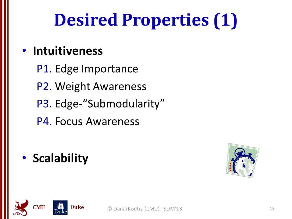 "CMU Duke Desired Properties (1) © Danai Koutra (CMU) - SDM'13 18 Intuitiveness P1. Edge Importance P2. Weight Awareness P3. Edge-""Submodularity"" P4. F"