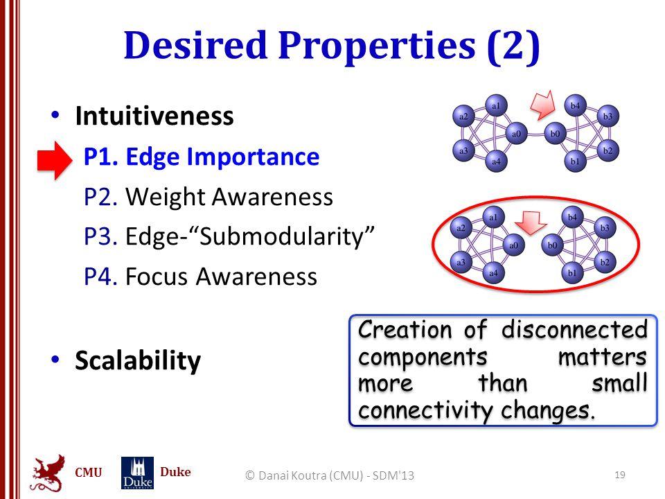 "CMU Duke Desired Properties (2) © Danai Koutra (CMU) - SDM'13 19 Intuitiveness P1. Edge Importance P2. Weight Awareness P3. Edge-""Submodularity"" P4. F"