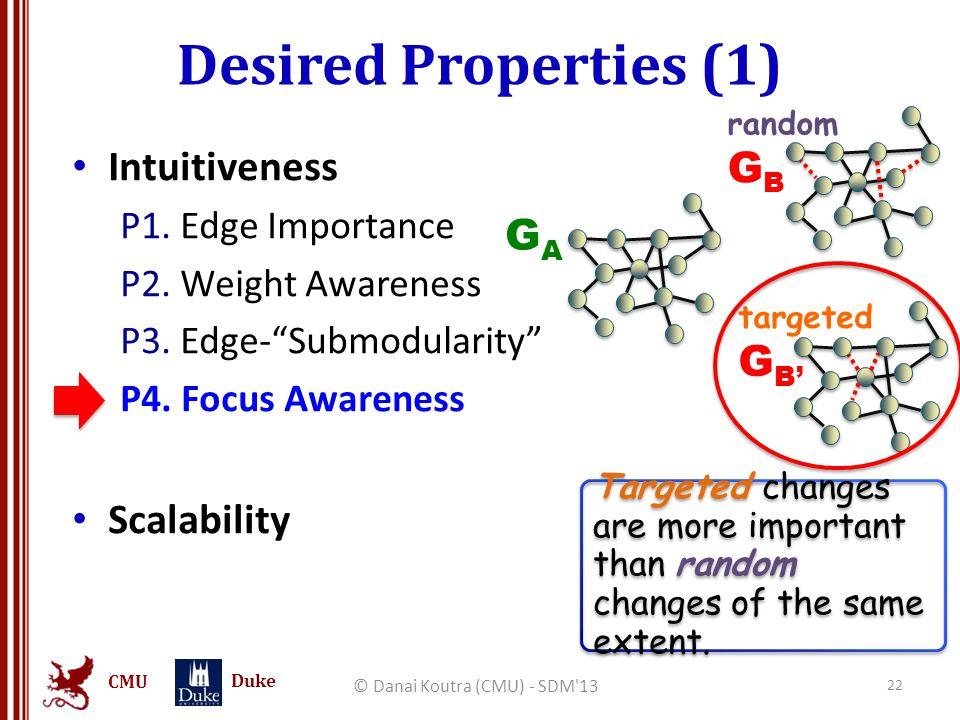 "CMU Duke Desired Properties (1) © Danai Koutra (CMU) - SDM'13 22 Intuitiveness P1. Edge Importance P2. Weight Awareness P3. Edge-""Submodularity"" P4. F"