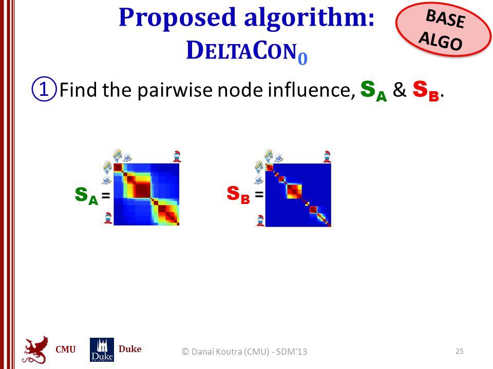 CMU Duke Proposed algorithm: D ELTA C ON 0 ①Find the pairwise node influence, S A & S B. © Danai Koutra (CMU) - SDM'13 25 SA =SA = S B = BASE ALGO