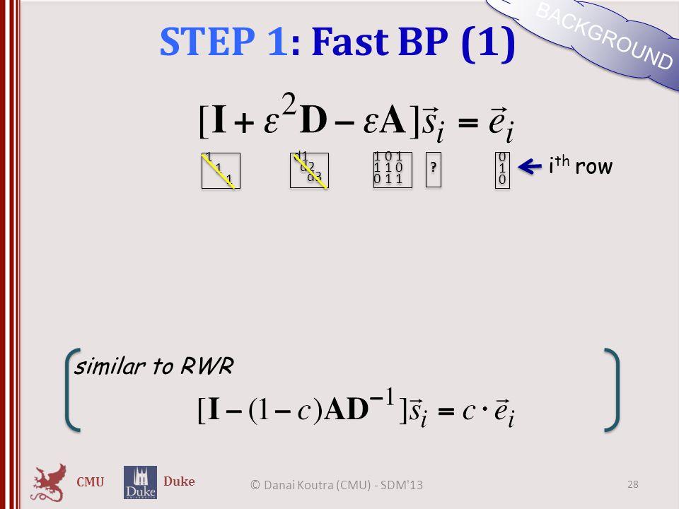 CMU Duke STEP 1: Fast BP (1) 1 d1 d2 d3 d1 d2 d3 1 0 1 1 1 0 0 1 1 1 0 1 1 1 0 0 1 1 .