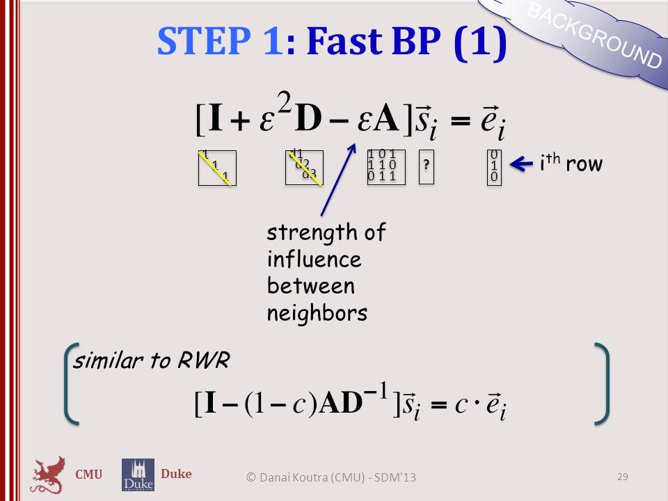 CMU Duke STEP 1: Fast BP (1) 1 d1 d2 d3 d1 d2 d3 1 0 1 1 1 0 0 1 1 1 0 1 1 1 0 0 1 1 ? ? 0 1 0 1 0 © Danai Koutra (CMU) - SDM'13 29 BACKGROUND i th ro