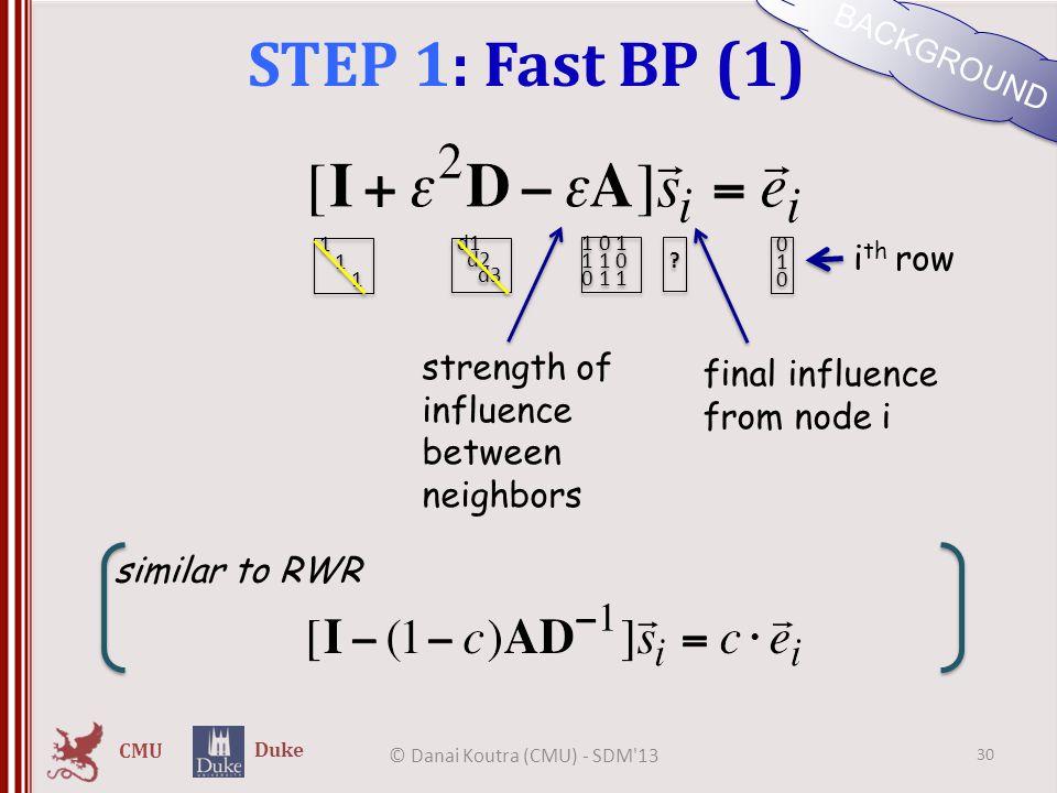 CMU Duke STEP 1: Fast BP (1) 1 d1 d2 d3 d1 d2 d3 1 0 1 1 1 0 0 1 1 1 0 1 1 1 0 0 1 1 ? ? 0 1 0 1 0 © Danai Koutra (CMU) - SDM'13 30 BACKGROUND i th ro