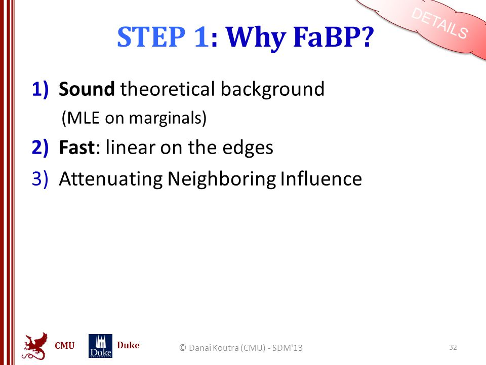 CMU Duke STEP 1: Why FaBP? 1)Sound theoretical background (MLE on marginals) 2)Fast: linear on the edges 3)Attenuating Neighboring Influence © Danai K