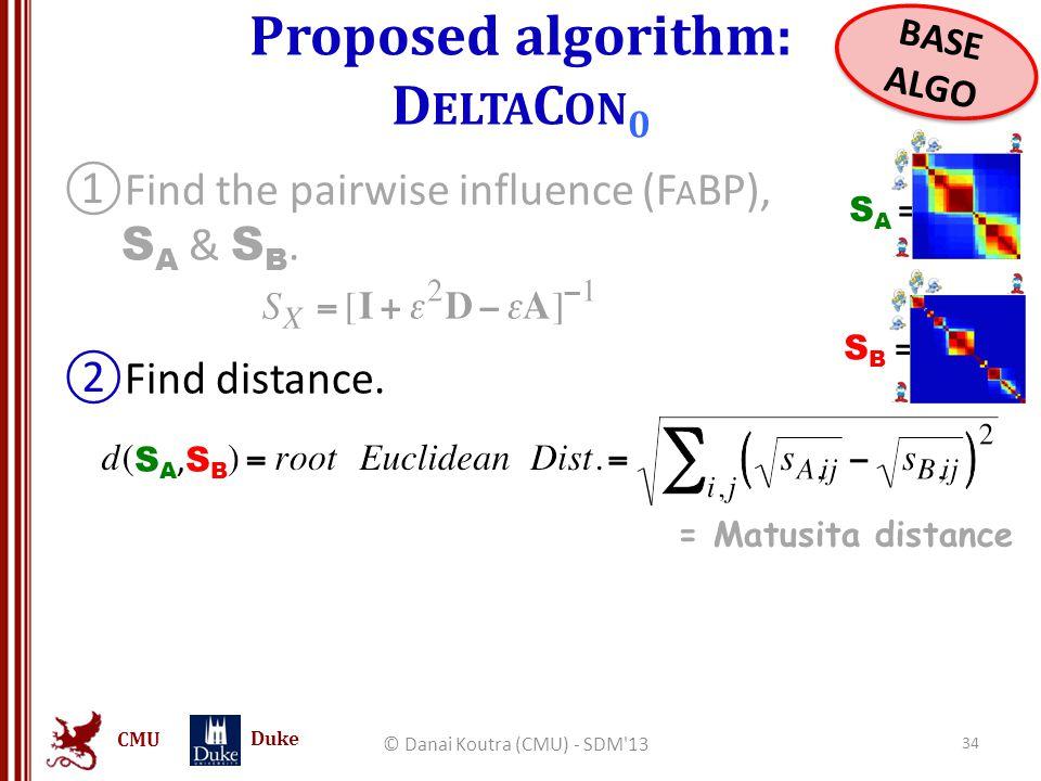 CMU Duke Proposed algorithm: D ELTA C ON 0 ①Find the pairwise influence (F A BP), S A & S B. ②Find distance. © Danai Koutra (CMU) - SDM'13 34 SA,SBSA,