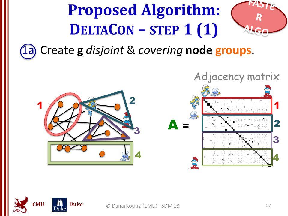 CMU Duke Proposed Algorithm: D ELTA C ON – STEP 1 (1) © Danai Koutra (CMU) - SDM'13 37 1a Create g disjoint & covering node groups. 1 4 2 3 A = 4 3 2
