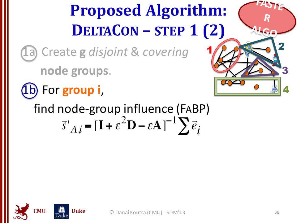 CMU Duke Proposed Algorithm: D ELTA C ON – STEP 1 (2) © Danai Koutra (CMU) - SDM'13 38 1a Create g disjoint & covering node groups. 1b For group i, fi