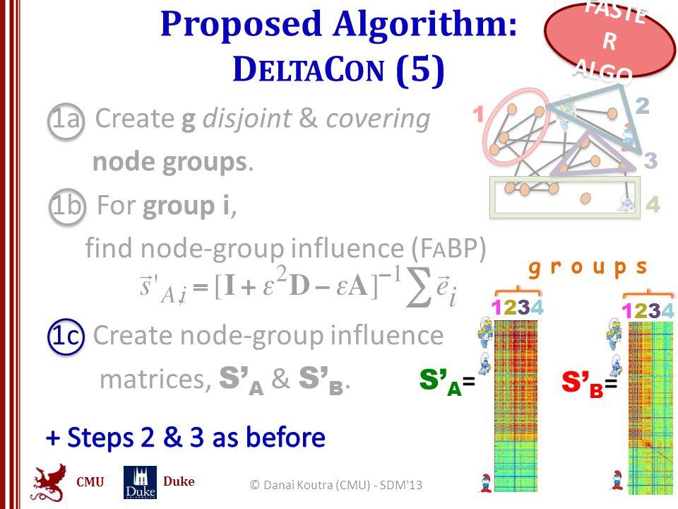 CMU Duke Proposed Algorithm: D ELTA C ON (5) © Danai Koutra (CMU) - SDM'13 41 1a Create g disjoint & covering node groups. 1b For group i, find node-g
