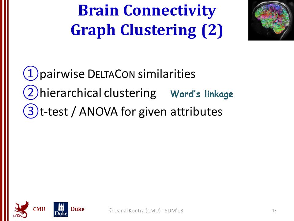 CMU Duke Brain Connectivity Graph Clustering (2) © Danai Koutra (CMU) - SDM 13 47 ①pairwise D ELTA C ON similarities ②hierarchical clustering ③t-test / ANOVA for given attributes Ward's linkage