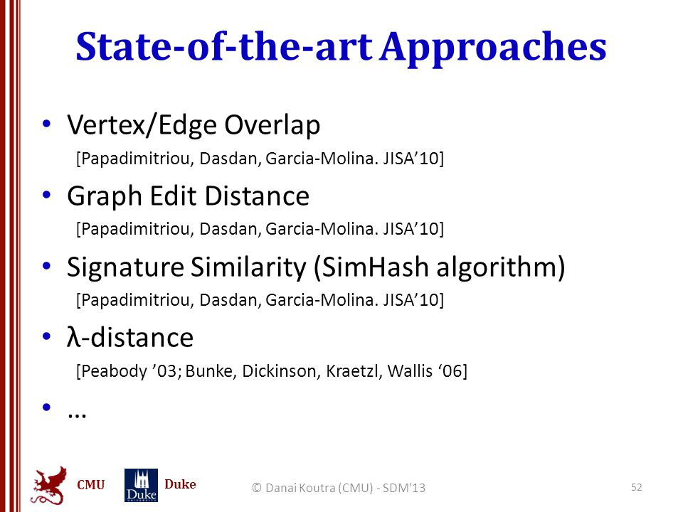 CMU Duke State-of-the-art Approaches Vertex/Edge Overlap [Papadimitriou, Dasdan, Garcia-Molina.
