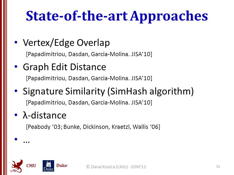 CMU Duke State-of-the-art Approaches Vertex/Edge Overlap [Papadimitriou, Dasdan, Garcia-Molina. JISA'10] Graph Edit Distance [Papadimitriou, Dasdan, G