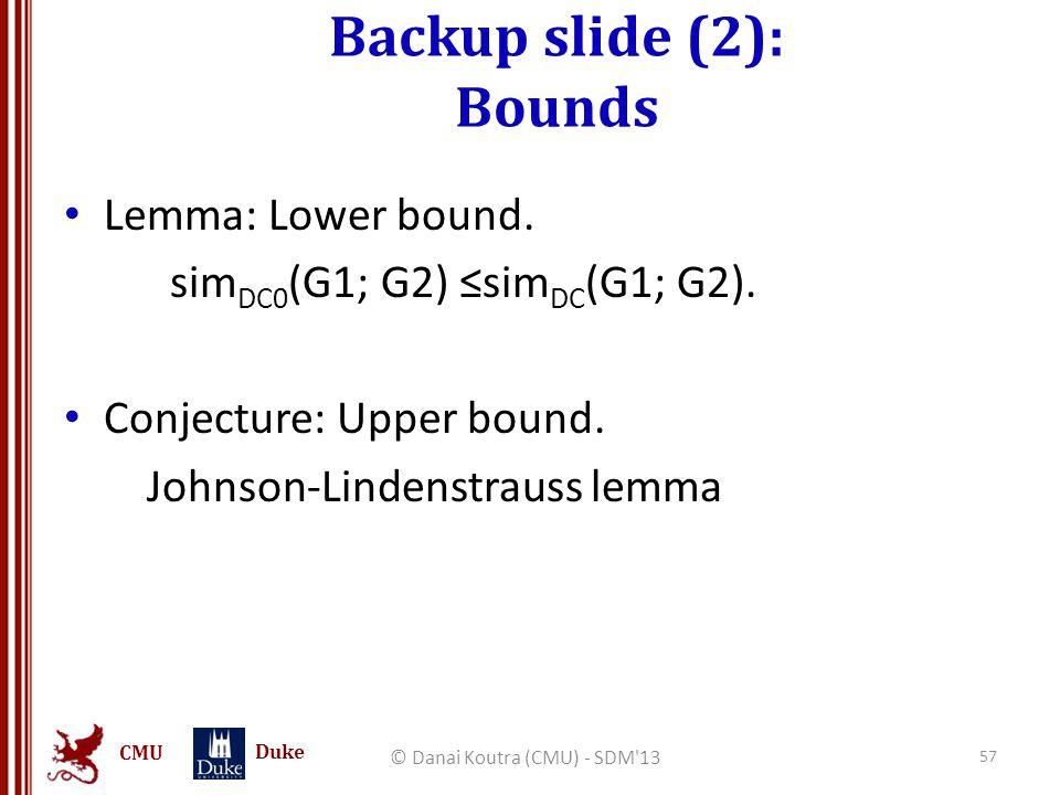 CMU Duke Backup slide (2): Bounds Lemma: Lower bound. sim DC0 (G1; G2) ≤sim DC (G1; G2). Conjecture: Upper bound. Johnson-Lindenstrauss lemma © Danai