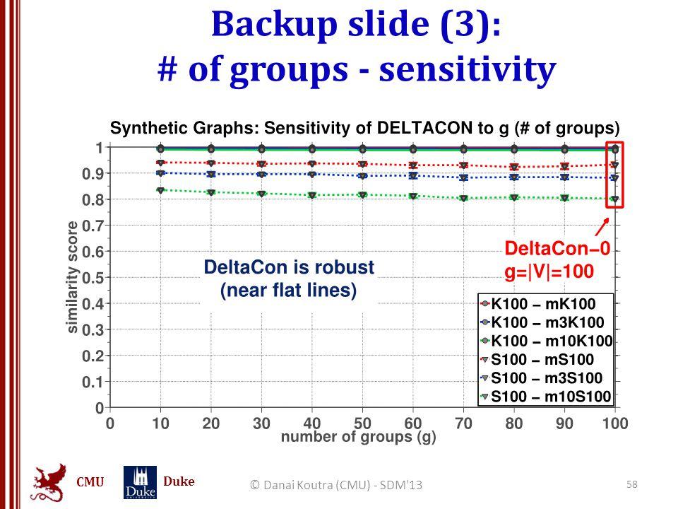 CMU Duke Backup slide (3): # of groups - sensitivity © Danai Koutra (CMU) - SDM'13 58