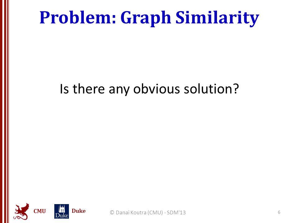 CMU Duke One Solution Edge Overlap (EO) # of common edges (normalized or not) © Danai Koutra (CMU) - SDM 13 7 GAGA GBGB