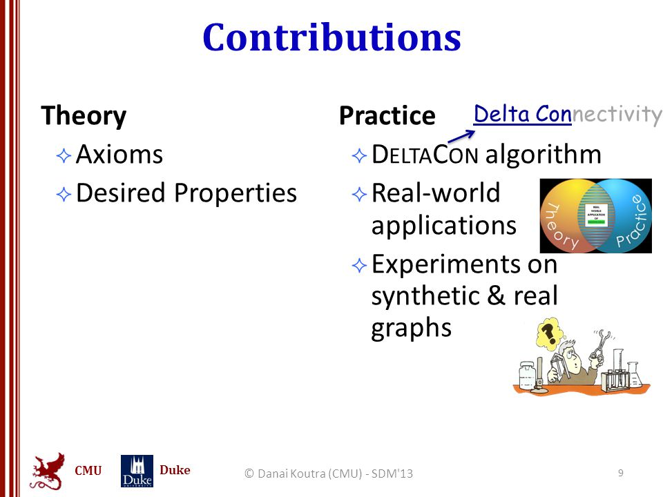 CMU Duke Contributions Theory  Axioms  Desired Properties Practice  D ELTA C ON algorithm  Real-world applications  Experiments on synthetic & real graphs © Danai Koutra (CMU) - SDM 13 9 Delta Connectivity