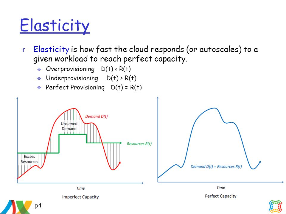 p4 Elasticity r Elasticity is how fast the cloud responds (or autoscales) to a given workload to reach perfect capacity.