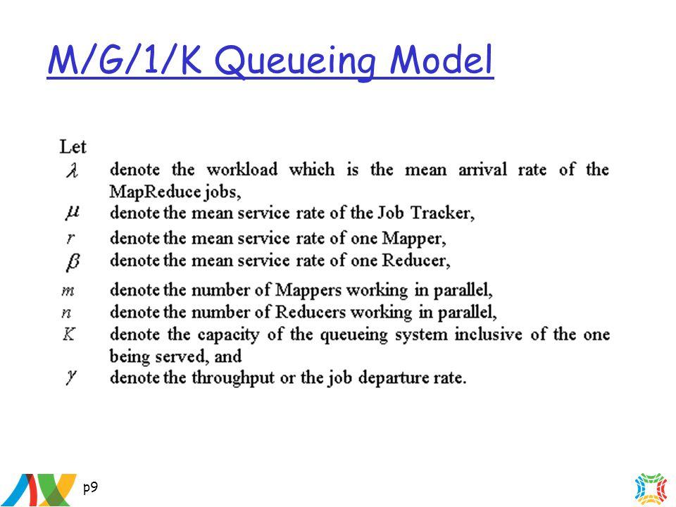 p9 M/G/1/K Queueing Model