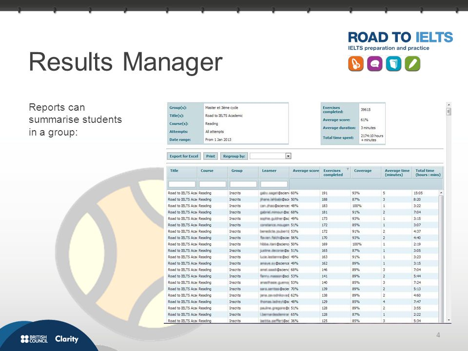 4 Reports can summarise students in a group: Results Manager