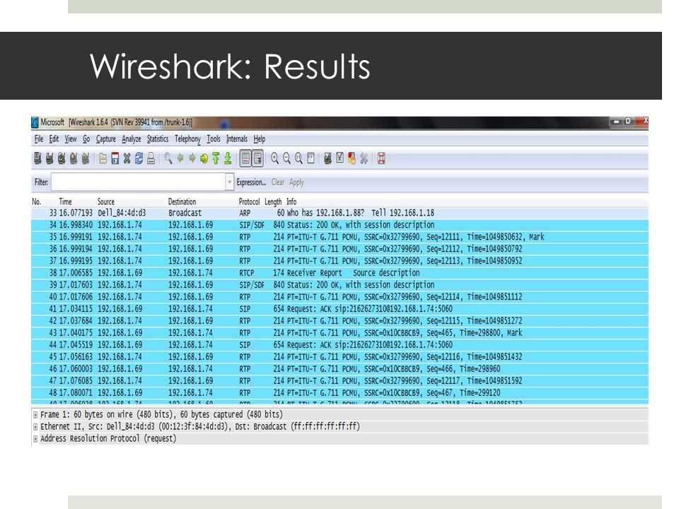 Wireshark: Results